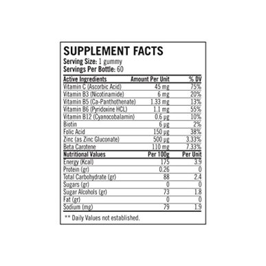 Vitamin Supp Facts